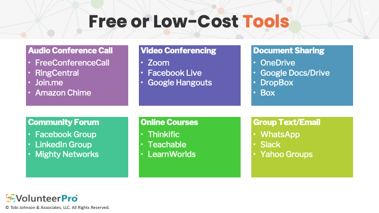 free/low-cost nonprofit communications tools